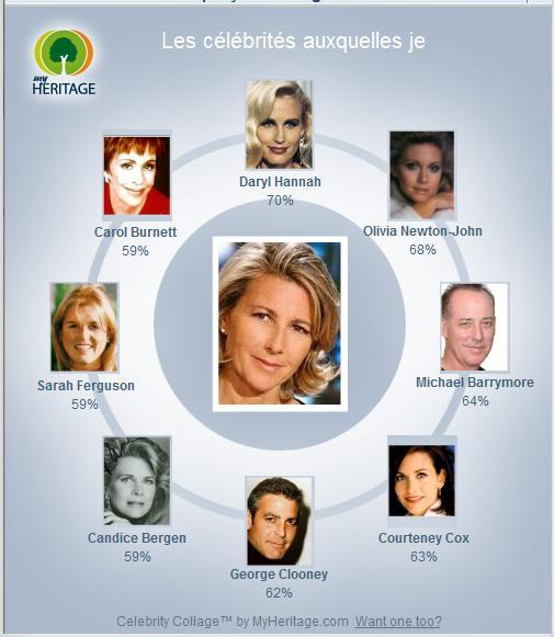 Ressemblez vous à une célébrité? - Page 8 7b0b4e0c2030a5202571a225ee9a6fde_ClaireCh